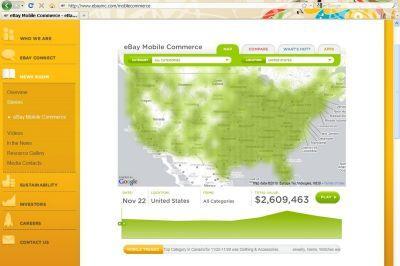 อีเบย์ ยอดขายโทรศัพท์มือถืออีคอมเมิร์ซในสหรัฐอเมริกา พุ่งสูง 146%