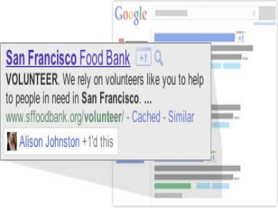 Google +1 คืออะไร?