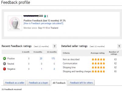 ขาย บัญชี ebay มีคะเเนน 222